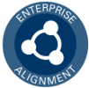 Enterprise Alignment & results
